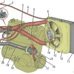 Система охлаждения инжекторного двигателя ВАЗ 2114