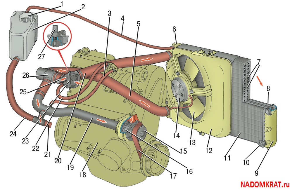схема системы охлаждения ваз 2114