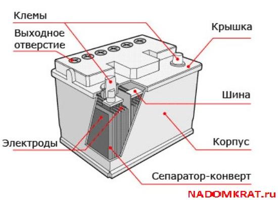 оптимальный аккумулятор для ваз 2109