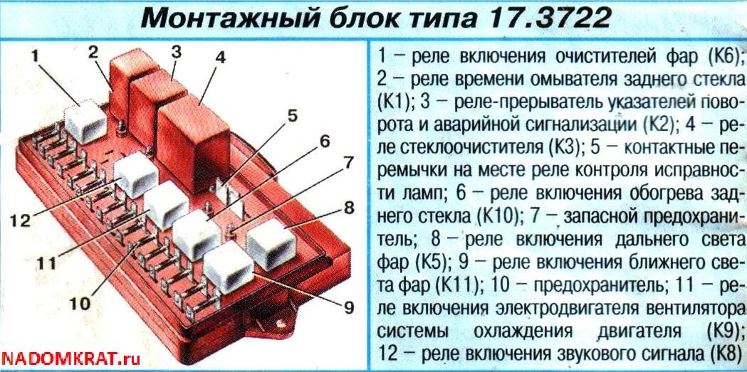 Монтажный блок типа 17.3722