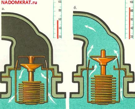 Система охлаждения ваз 2115 инжектор