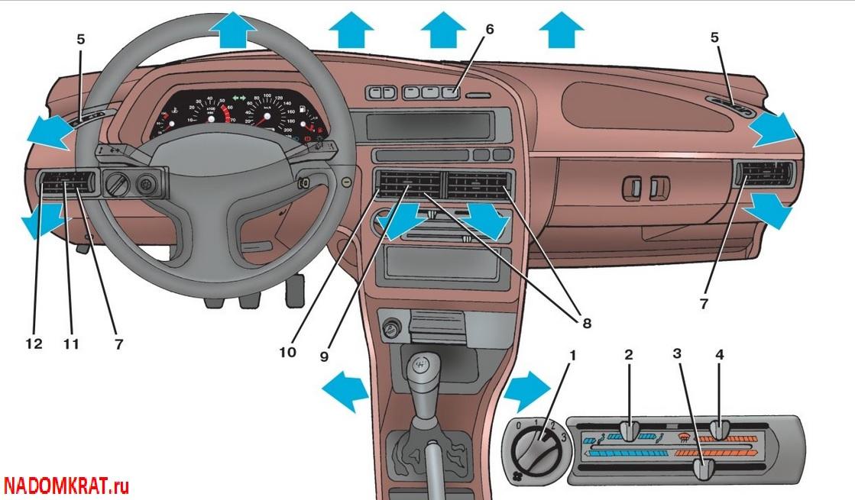 Схема печки ВАЗ 2114