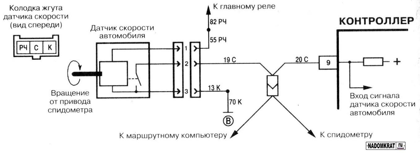 Схема датчика скорости ВАЗ 2114