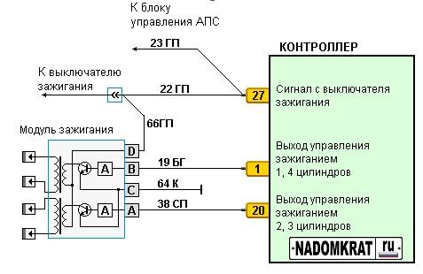 Схема катушки зажигания ВАЗ 2114