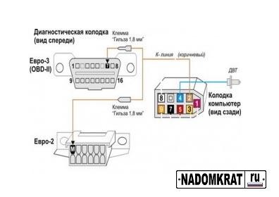 Схема подключения бортового компьютера на ВАЗ 2114