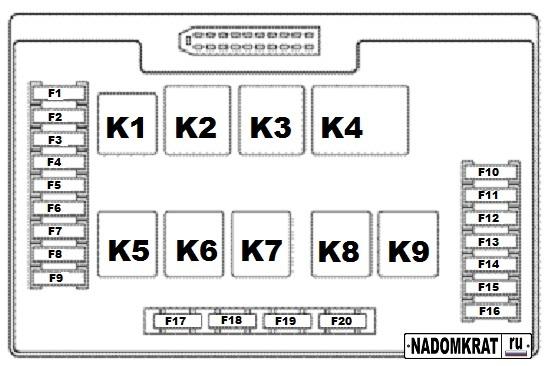 Схема предохранителей ВАЗ 2114