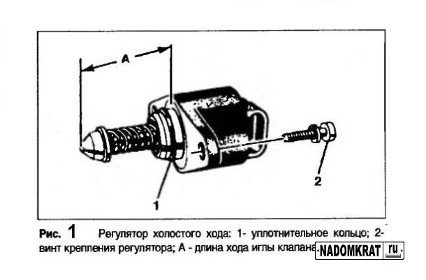 Электромагнитный клапан холостого хода ваз 2114