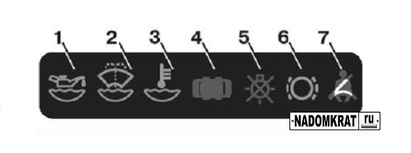 Индикаторы ВАЗ 2114