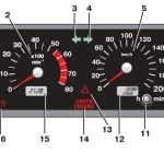 Обозначение значков на панели приборов ВАЗ 2114