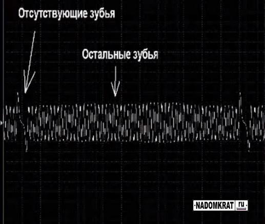 Осциллограмма исправного датчика коленвала ВАЗ 2114