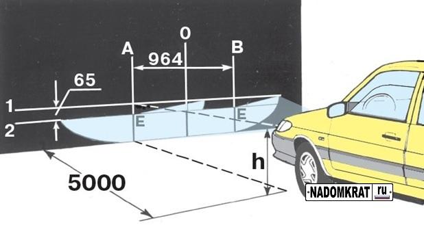 Регулировка фар на ВАЗ 2114