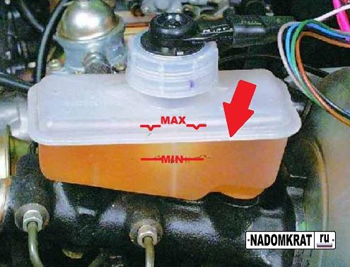 Уровень тормозной жидкости ВАЗ 2114