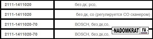 Bosch M1.5.4