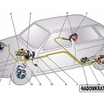 Тормозная система ВАЗ 2114