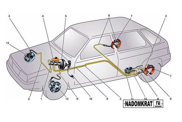 Схема тормозной системы ВАЗ 2114
