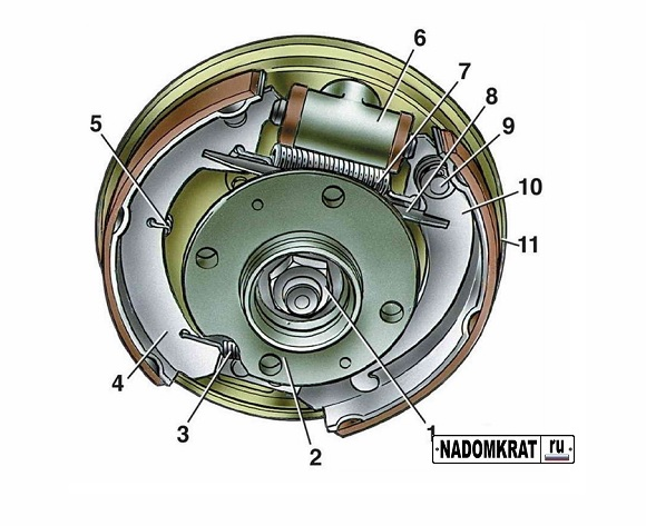 Тормозное устройство заднего колеса на ВАЗ 2114